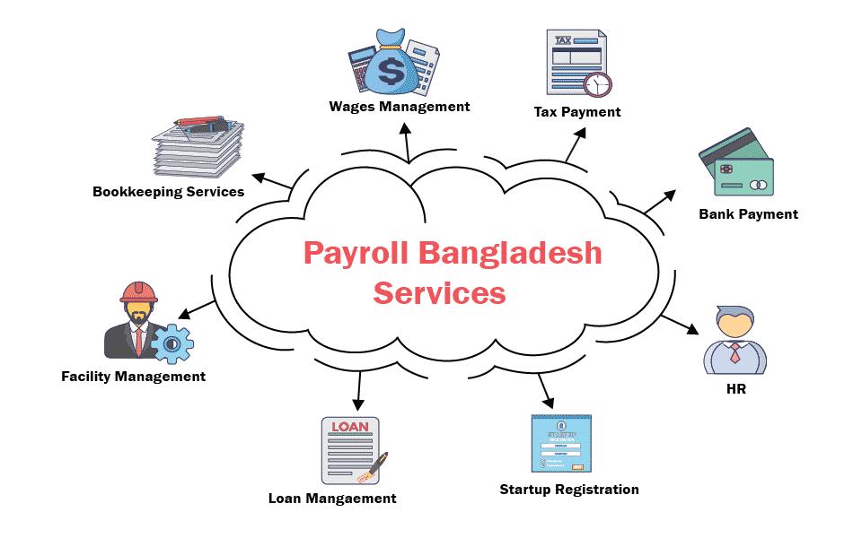 Payroll Corporate Service