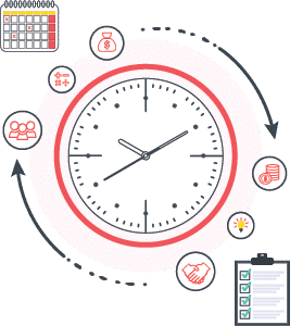 Managing time date
