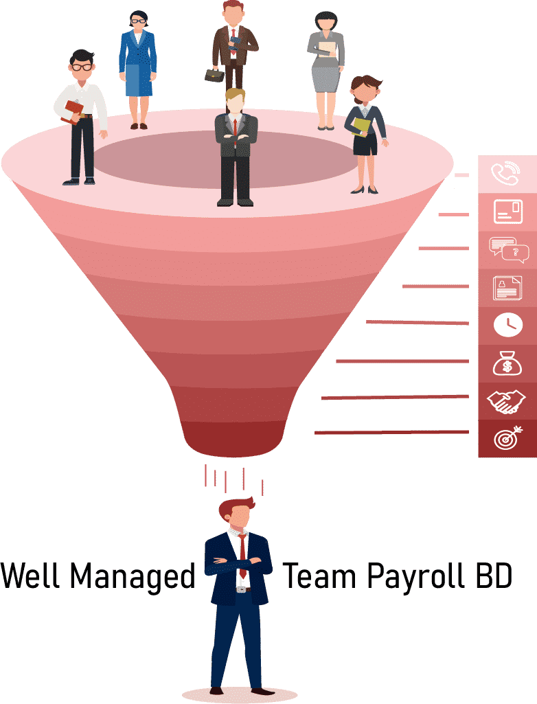 Well manage team