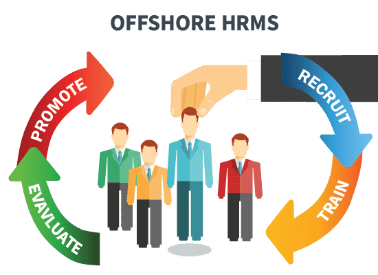 What is offshore HRMS