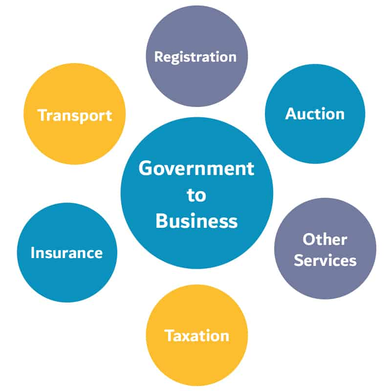 Corporate Government Services in Bangladesh