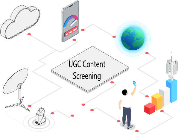 Build Trust, Grow Engagement, & Increase Sales with UGC Content Screening