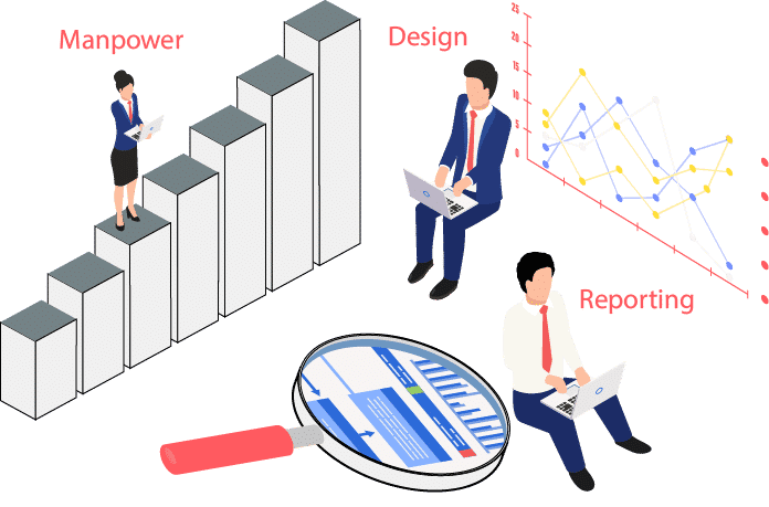 Excellent Attendance Management Process With Human Capital Management
