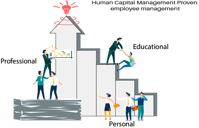 Proven Employee Management With Human Capital Management