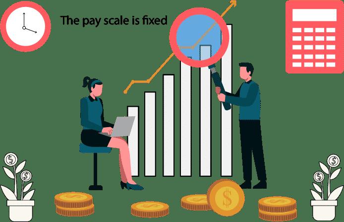 Take Guaranteed Payroll Human Capital Management