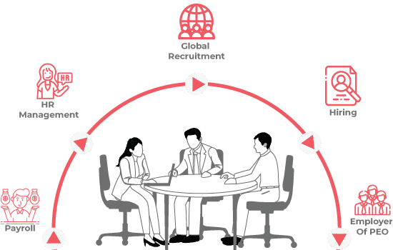 Trustworthy-Remote-Employee-Recruitment-Services in Bangladesh