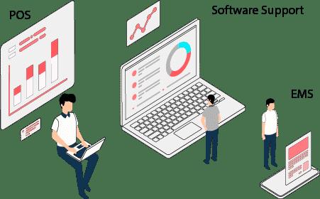 Unique IT Enabled Services (ITES)