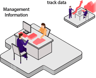 World's Most Popular Management Information System in Bangladesh