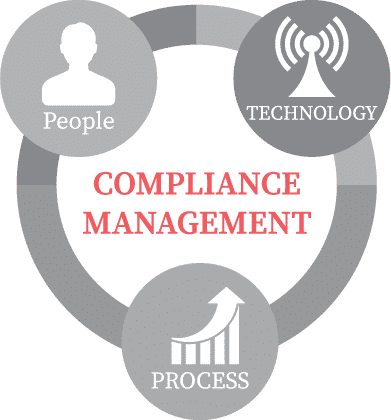 ACHIEVE GREATER BUSINESS EFFICIENCIES WITH STATUTORY COMPLIANCE MANAGEMENT